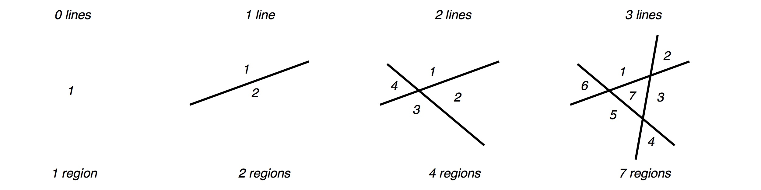 3 intersecting planes. lines_1 3 intersecting planes