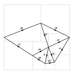 stone_graph
