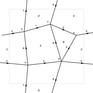 torus_graph