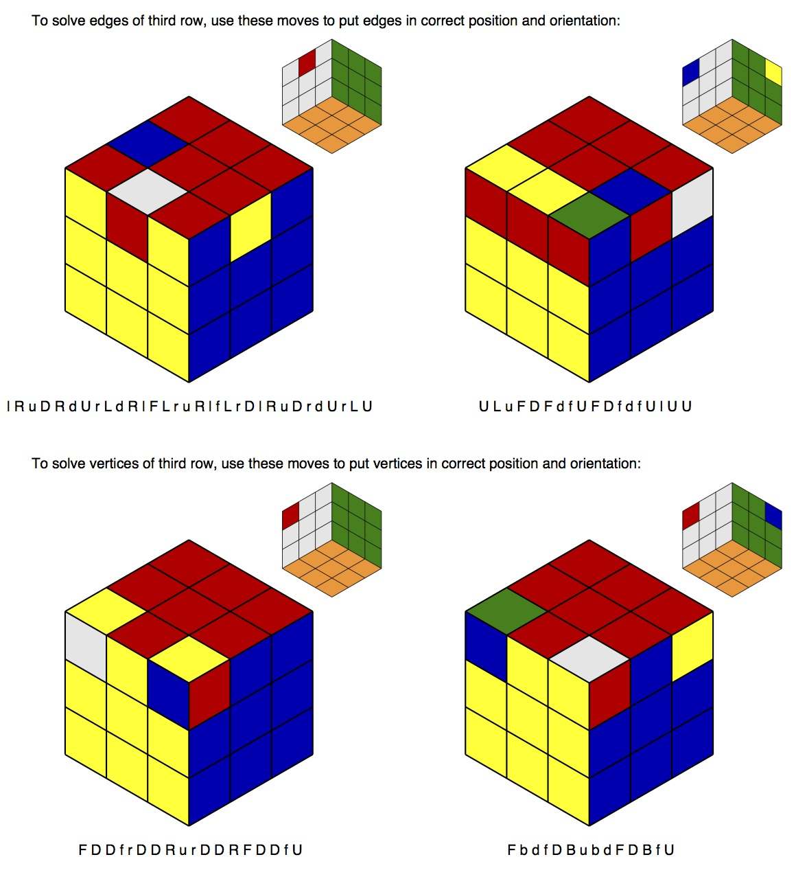 You can solve the cube – with commutators! | Geometry and