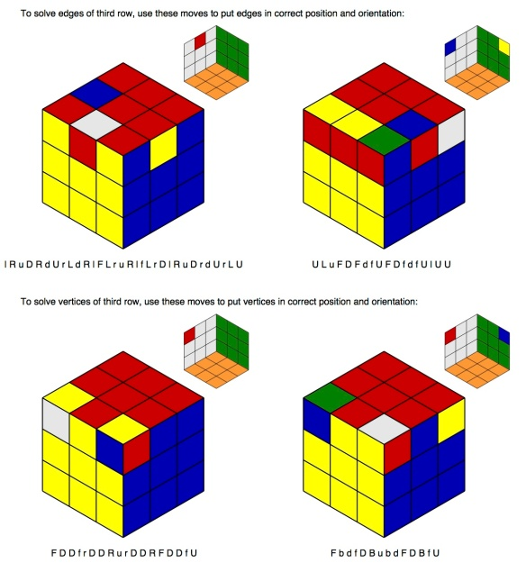 You can solve the cube – with commutators! | Geometry and the